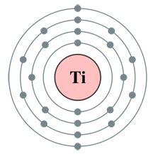 Titanium Protons And Neutrons Basic Info