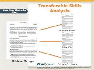 O Net Resume by Transferable Skills