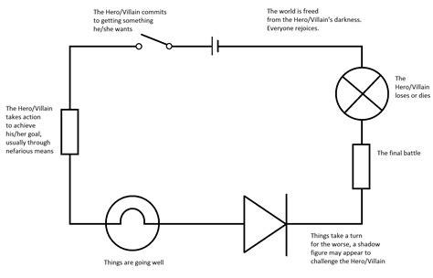 basic diagram basic circuits electronarrative