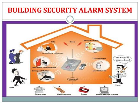 ppt building security alarm system powerpoint