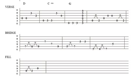 guitar chord chart for sweet home alabama