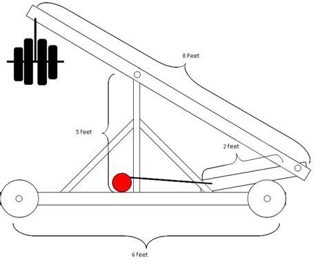 diagram of a trebuchet image gallery trebuchet diagram
