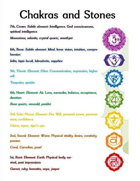 chakras and stones color meaning gem meaning