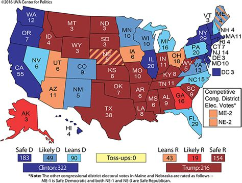 2016 electoral map predictions 1 larry j sabato s crystal ball 187 our final 2016 picks