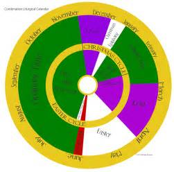 liturgical calendar template search results for 2014 catholic liturgical calendar
