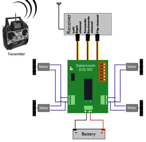5 Way Sensor 5 Channel Sensor Arduino Fighte Berkualitas prosty lekki pojazd bojowy sterowany radiowo elektroda pl