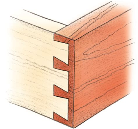 What Does Dovetail Drawers by Basics Of Dovetail Joinery Startwoodworking