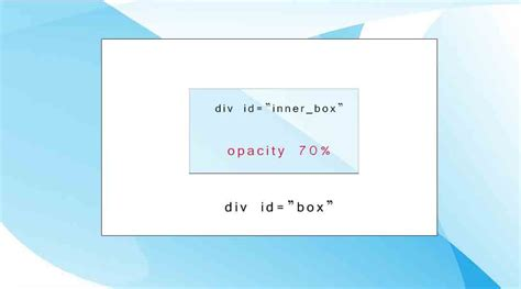 div opacity set opacity to child div with css