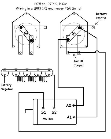 36 volt golf cart motor wiring diagram wiring diagram