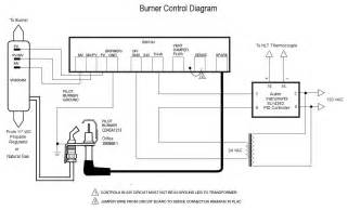 furnace gas valve wiring diagram oven gas valve wiring diagram mifinder co