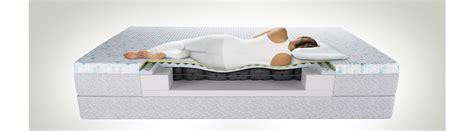 how can i make my mattress more comfortable is a latex mattress better than an inner spring mattress