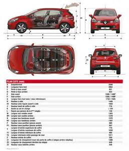 Renault Clio Dimensions Quelle Renault Clio Choisir