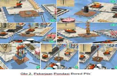 peer review adalah blognya hm 018 construction method suramadu project