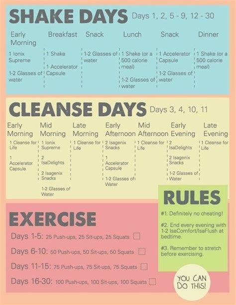 Detox Diet Plan 30 Days by 76 Best Isagenix Cleanse Day Images On Cleanse