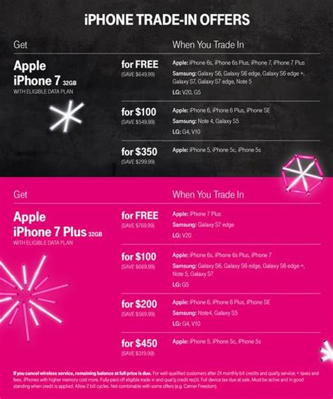 iphone trade in deals t mobile offers free galaxy s7 lg v20 on black friday