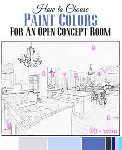 Home Interior Painting Tips by How To Paint An Open Concept Space More Than One My