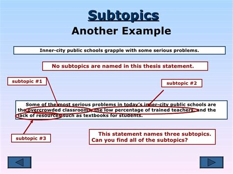 What Is A Subthesis by Subtopic Definition What Is