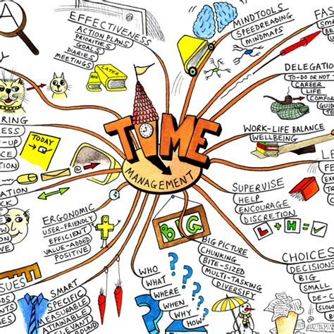 mind maps creator 6 free mind mapping maker tools and brainstorming creator
