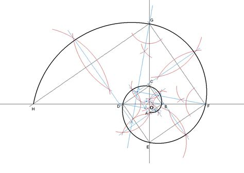 figuras geometricas imagenes espiral logar 237 tmica youtube