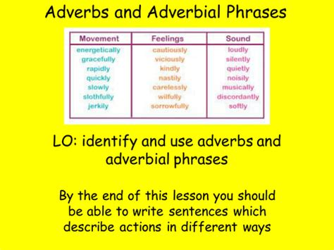 biography phrases ks2 adverbial phrases worksheet abitlikethis
