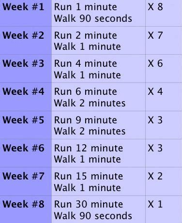 best fitness challenges and running on