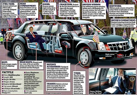 Donald The Beast by Donald S Presidential Armored Car The Beast Is