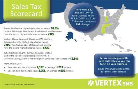 Sales Tax Lookup By Address Infographic Sales Tax Scorecard Vertex Cloud