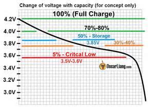 how to choose lipo battery beginner guide for mini quad