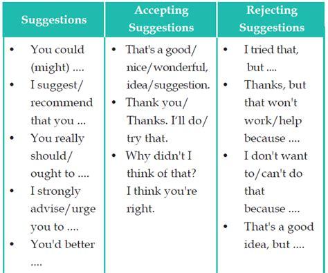 contoh dialog bahasa inggris terjemah opinion contoh dialog bahasa inggris giving instructions contoh club
