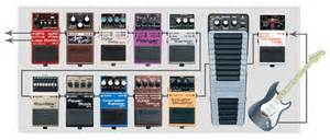 pedal board design how to chain your guitar effects pedals part 2 roland