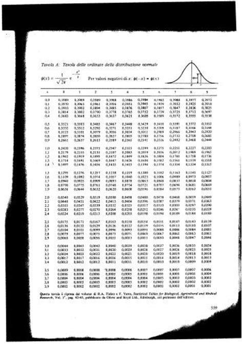 tavola di gauss tabella 1 funzione di ripartizione della distribuzione