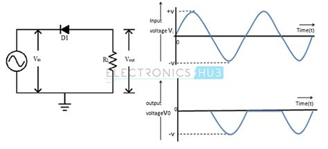 diode clipper circuit diode clipper and cler circuits types and applications