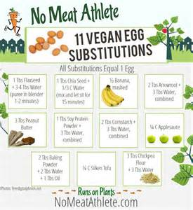 11 vegan egg substitutes ha tea n danger