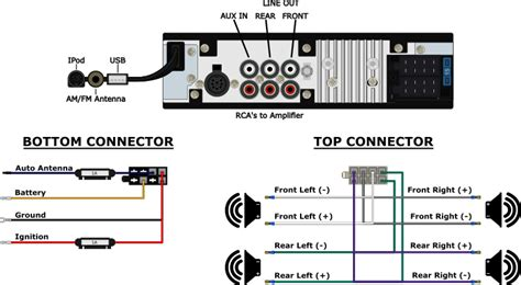 ba falcon stereo wiring diagram deck wiring diagram