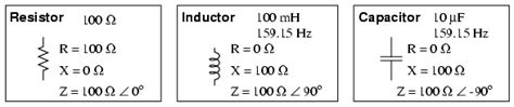 the reactance of a capacitor is 68 ohms when the ac frequency review of r x and z reactance and impedance r l and c electronics textbook