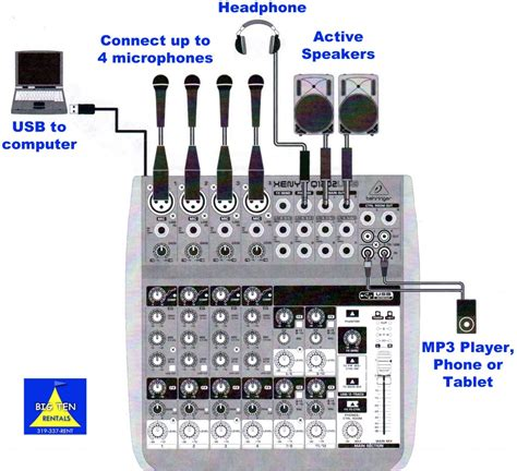 mixer diagram 1 000w active speaker rental iowa city cedar rapids ia