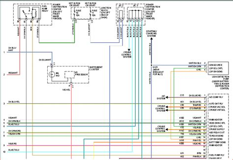 chrysler 2 7l engine wiring diagram get free image about