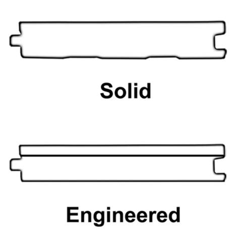 what is the difference between solid wood and engineered woo