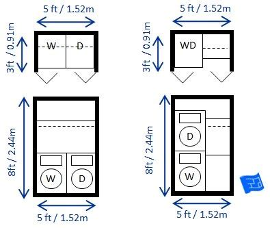 laundry room size laundry room dimensions