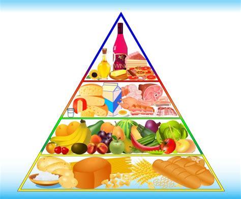 o que mudou na lei dos alimentos nova pir 226 mide alimentar como funciona