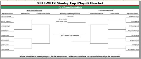 excel spreadsheets help 2011 2012 nhl stanley cup playoff