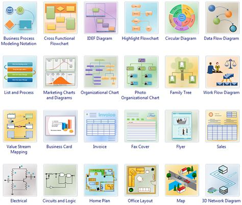 diagram maker software diagram maker the most popular diagram maker