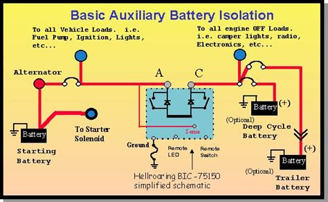 battery wiring diagram pop up cer style by