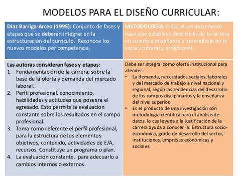 Dise O Curricular Por Competencias Diaz Barriga modelos curriculares