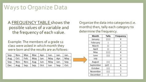 organize data lesson 1 data analysis with graphs