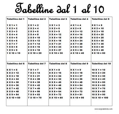tavola pitagorica da 1 a 100 le tabelline da stare gratis