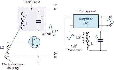 transistor oscillator lc oscillator tutorial and tuned lc oscillator basics