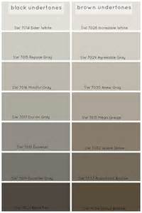 gray paint colors how to choose the perfect grey paint color claire brody