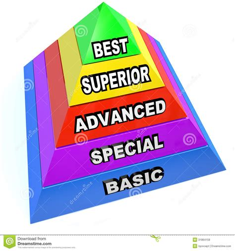 service level pyramid  superior advanced special