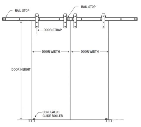 Barn Door Widths - interior barn door widths decoratingspecial